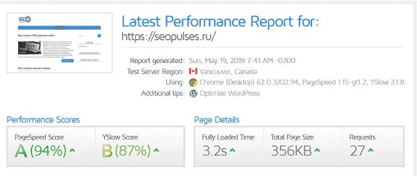 Тест скорости загрузки сайта GTMetrix