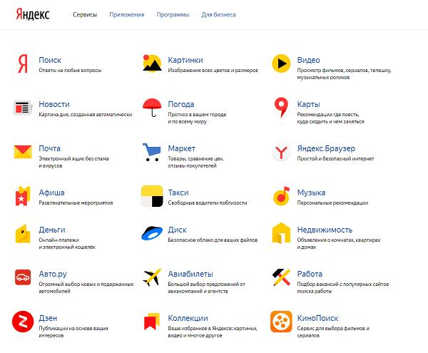 Все сервисы Яндекса