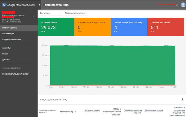 Аккаунт Google Merchant Center