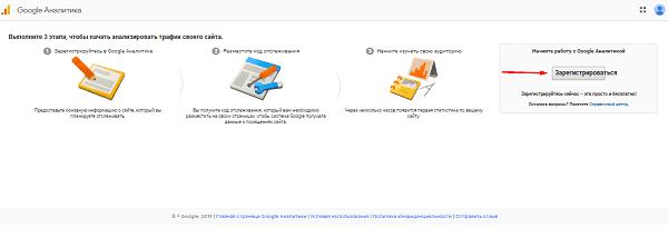 Регистрация Гугл аналитики