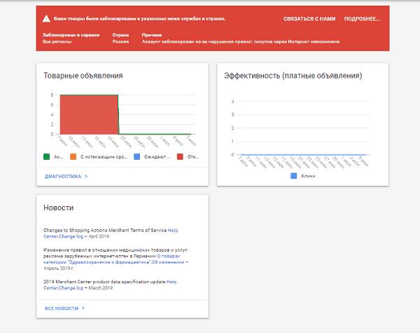 Магазин не прошел модерацию в Google Merchant Center