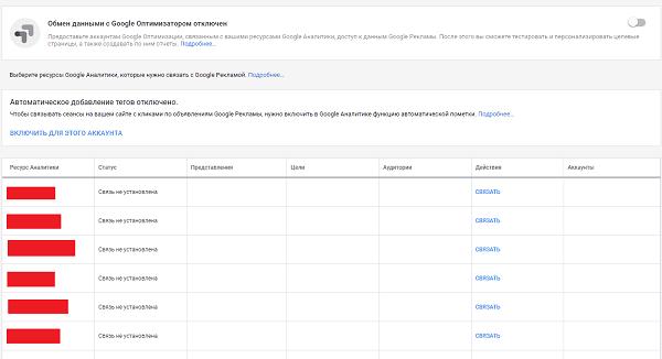 Связанные аккаунты Google Аналитики для связи с Google Рекламой