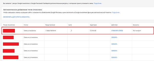 Выбор аккаунта Google Аналитики для связи с Google Рекламой