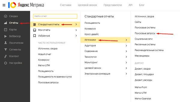 Открытие отчета поисковые запросы в Яндекс.Метрике