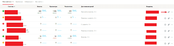 Кнопка Метки в Яндекс.Метрике