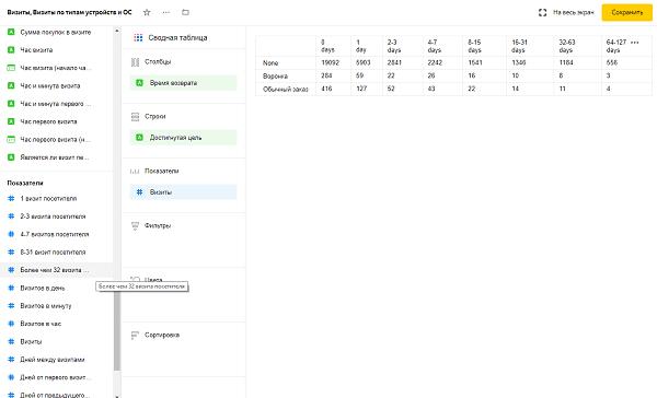 Чарт в виде таблицы в Яндекс DataLens