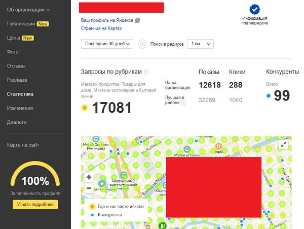 Раздел статистика в Яндекс.Справочнике