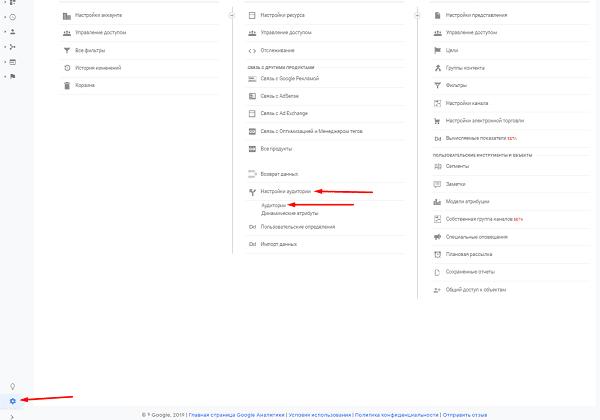 Аудитории для ремаркетинга в настройках ресурса в Google Analytics