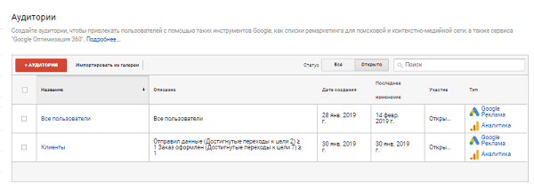 Аудитории для ремаркетинга в Google Аналитике