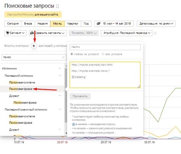 Фильтр поисковая фраза в Яндекс.Метрике