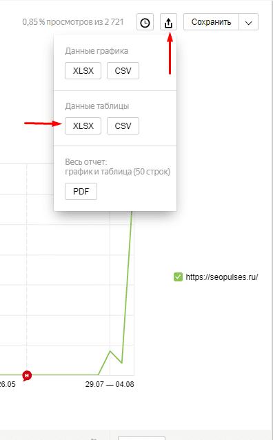 Экспорт данных таблицы в Яндекс.Метрике