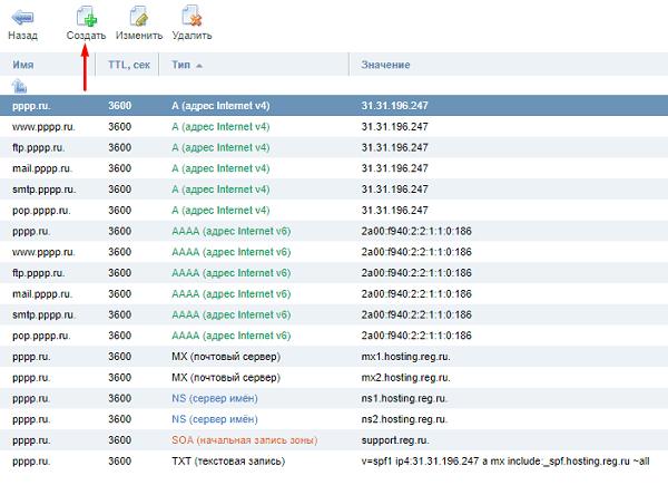 Создание DNS-записи для домена в Reg.ru