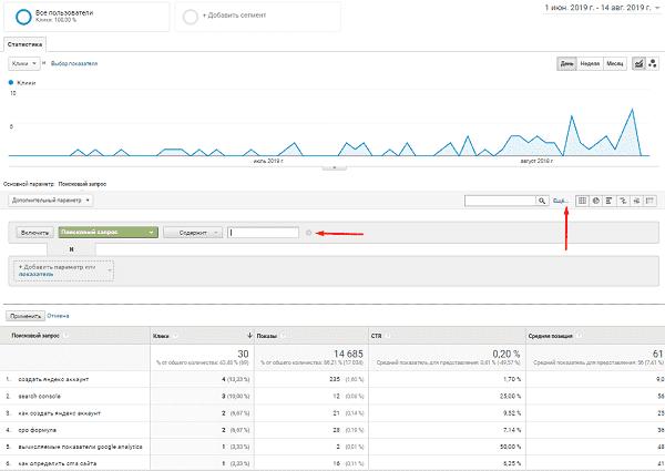 Фильтр в поисковых запросах в Google Аналитике