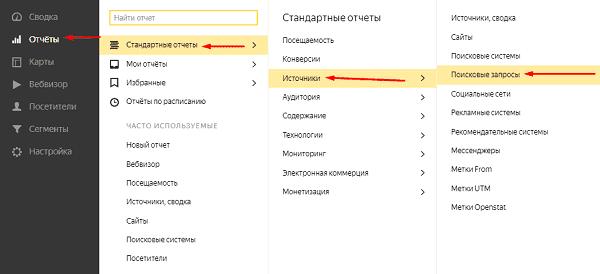 Отчет поисковые запросы в Яндекс Метрике