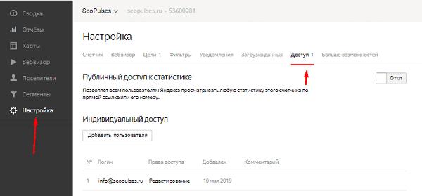 Вкладка доступ в Яндекс.Метрике
