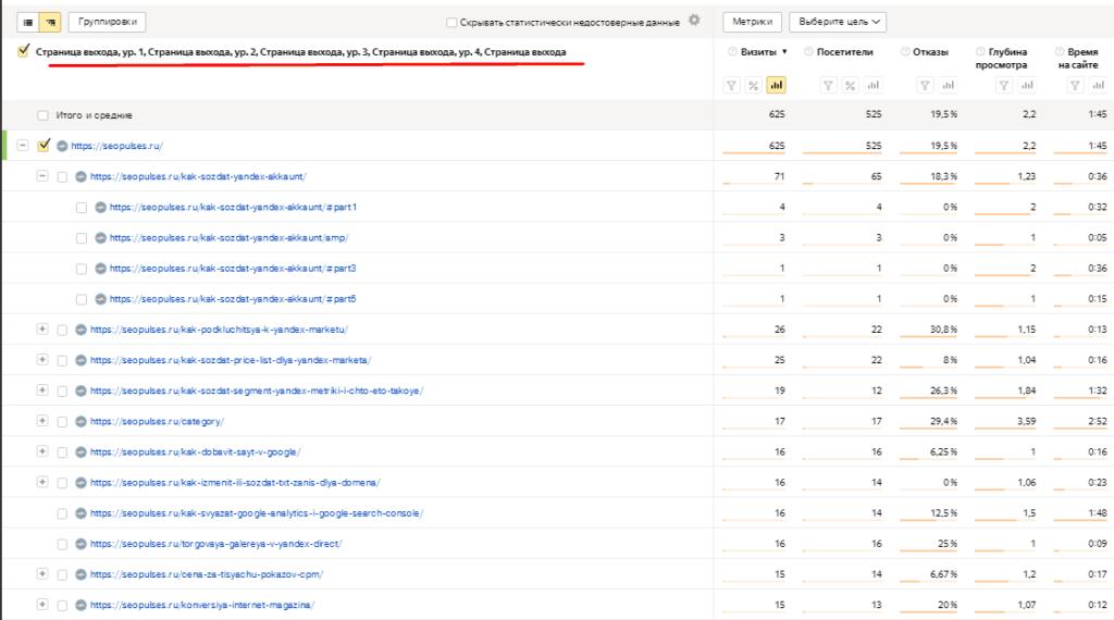 Отказы в отчете по страницам выхода в Яндекс.Метрике