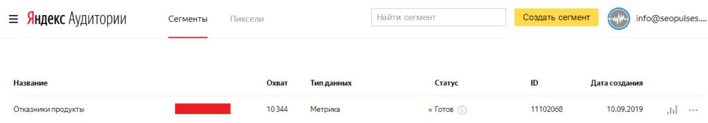 Открытый доступ к сегменту в Яндекс.Аудитории