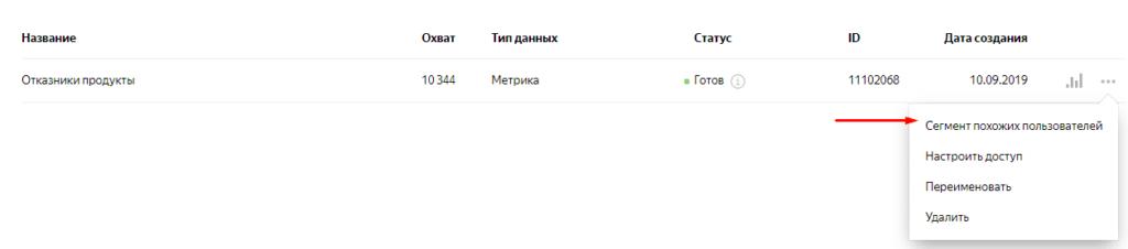 Сегмент похожих пользователей в Яндекс.Аудитории
