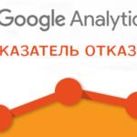 Отказы и показатель отказов в Google Analytics: что это и как улучшить?