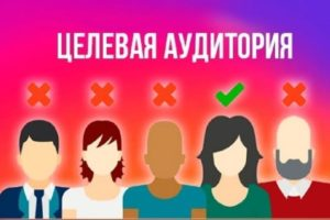 Целевая аудитория сайта: что это и как ее определить?