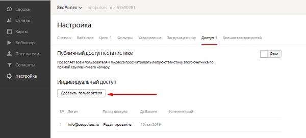 Добавить пользователя в настройках доступа к Яндекс.Метрике