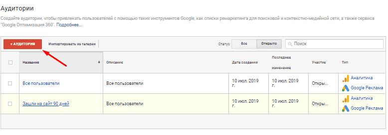 Создание новой аудтории для ресурса в Гугл Аналитиксе