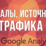 Источники трафика и каналы в Google Analytics: виды и отчеты