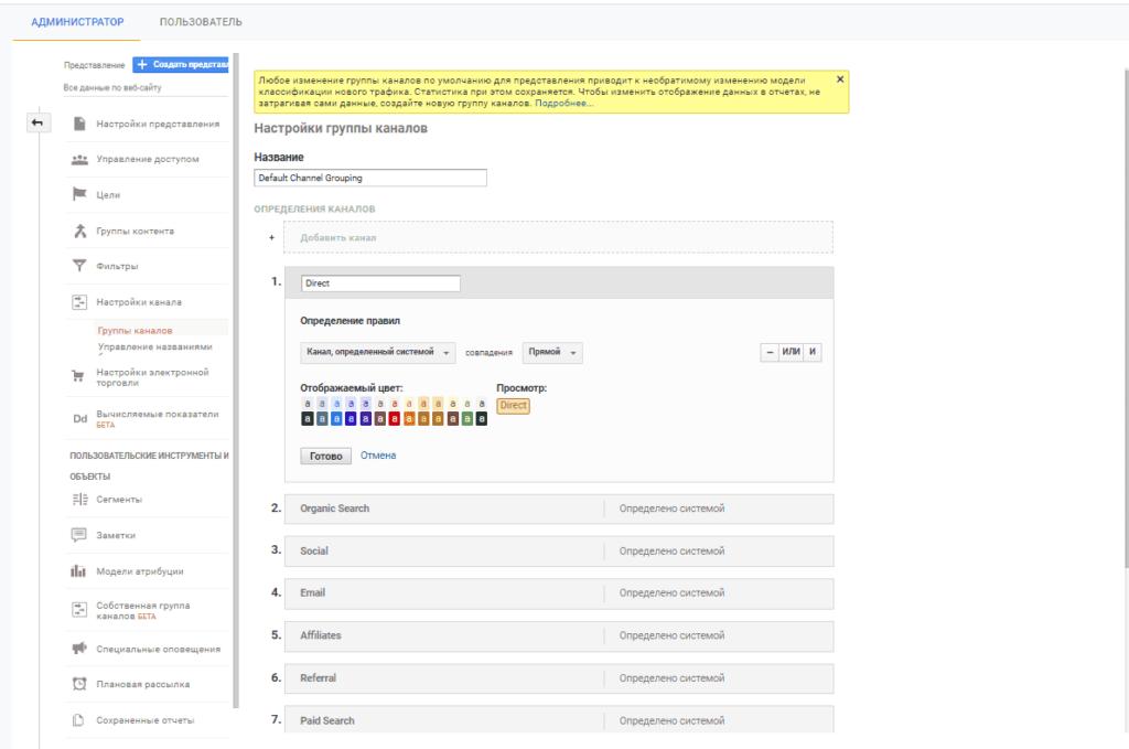 Группа каналов по умолчанию в Google Analytics