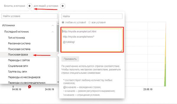 Фильтр по ключевой фразе в Яндекс.Метрике