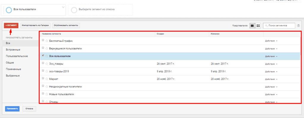 Предустановленные сегменты в Google Analytics