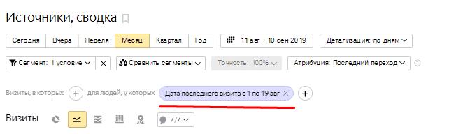 Сегмент в Яндекс.Метрике не были на сайте более месяца