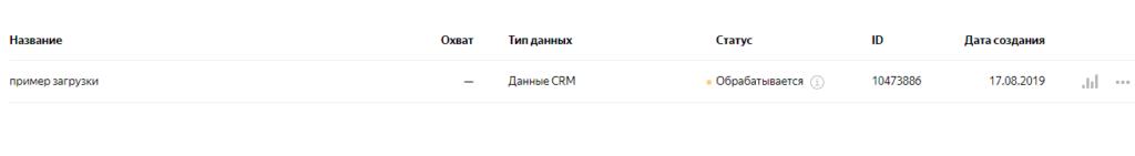 Обработка аудитории в Яндекс.Аудитории
