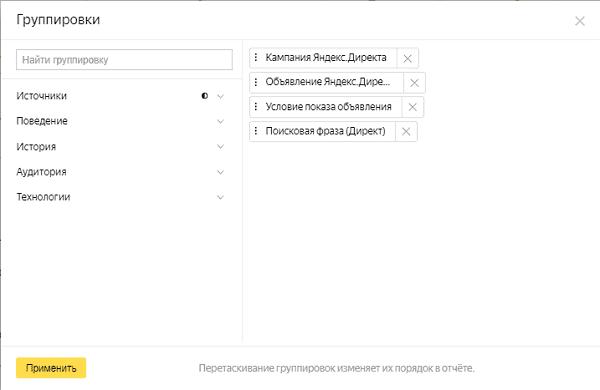 Группировка по поисковой фразе в Яндекс.Метрике