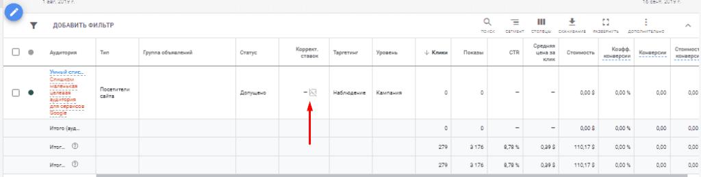 Выбор корректировки ставок для аудитории в Google Рекламе