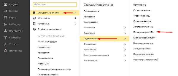 Отчет параметры URL в Яндекс.Метрике