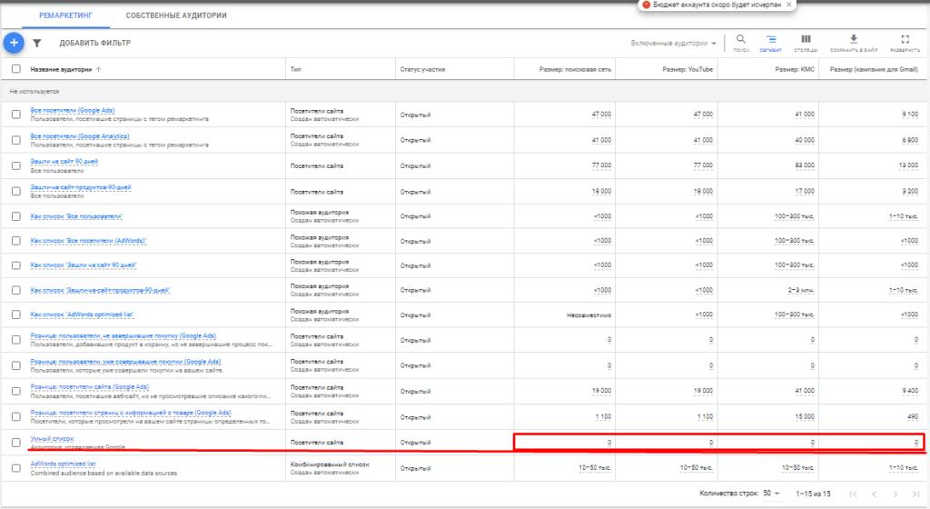 Переданный умный список ремаркетинга в из Google Аналитики в Рекламу