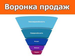 Воронка продаж сайта: что это и примеры подсчета в Excel