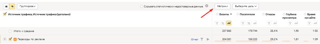 Вкладка метрики в отчетах Yandex Metrika