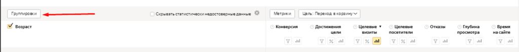 Изменение по группировкам в Яндекс.Метрике