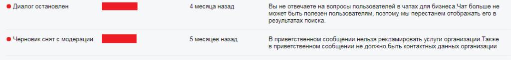 Возможные причины отклонения модерацией чата для бизнеса Яндекса