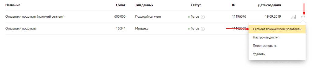 Создание похожей аудитории в Яндекс.Аудитории