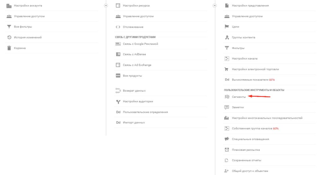 Сегменты в Гугл Аналитике