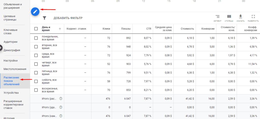 Настройка и корректировка расписания показов в Google Рекламе