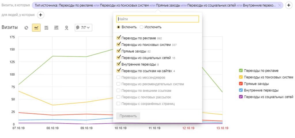 Фильтр по источникам трафика в Яндекс.Метрике