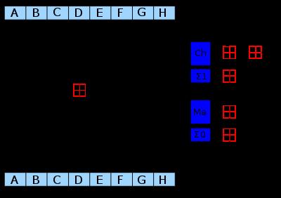 Схема хеш-функции SHA256