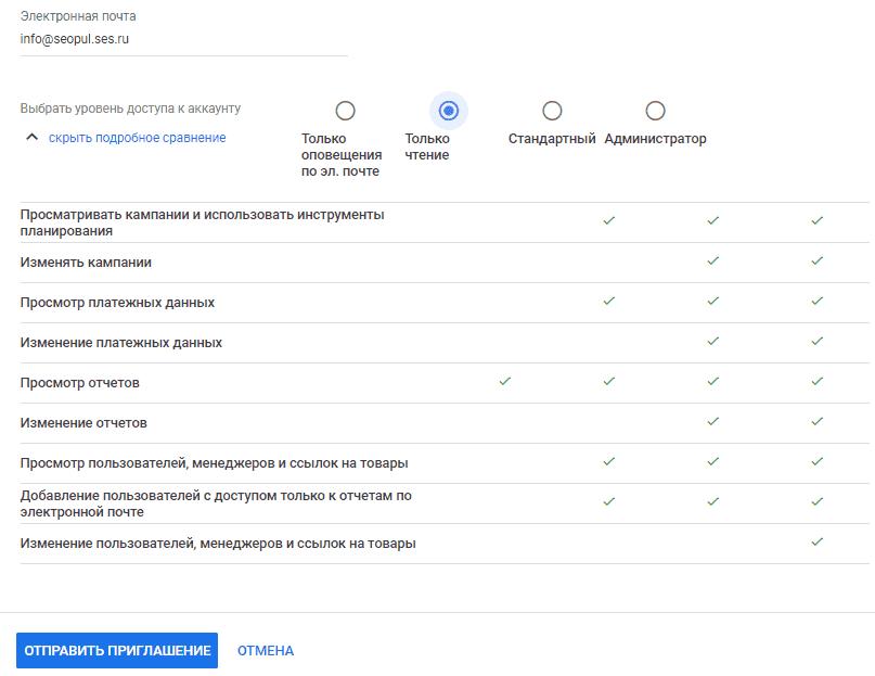Виды прав доступа в Google Adwords (Ads)
