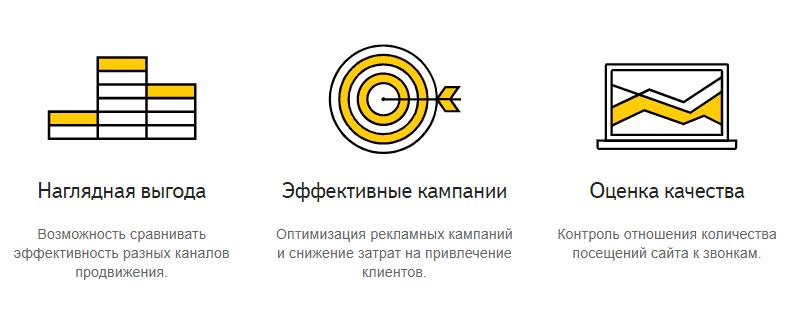 Преимущетсва подключения Целевой звонок 2.0 Яндекс
