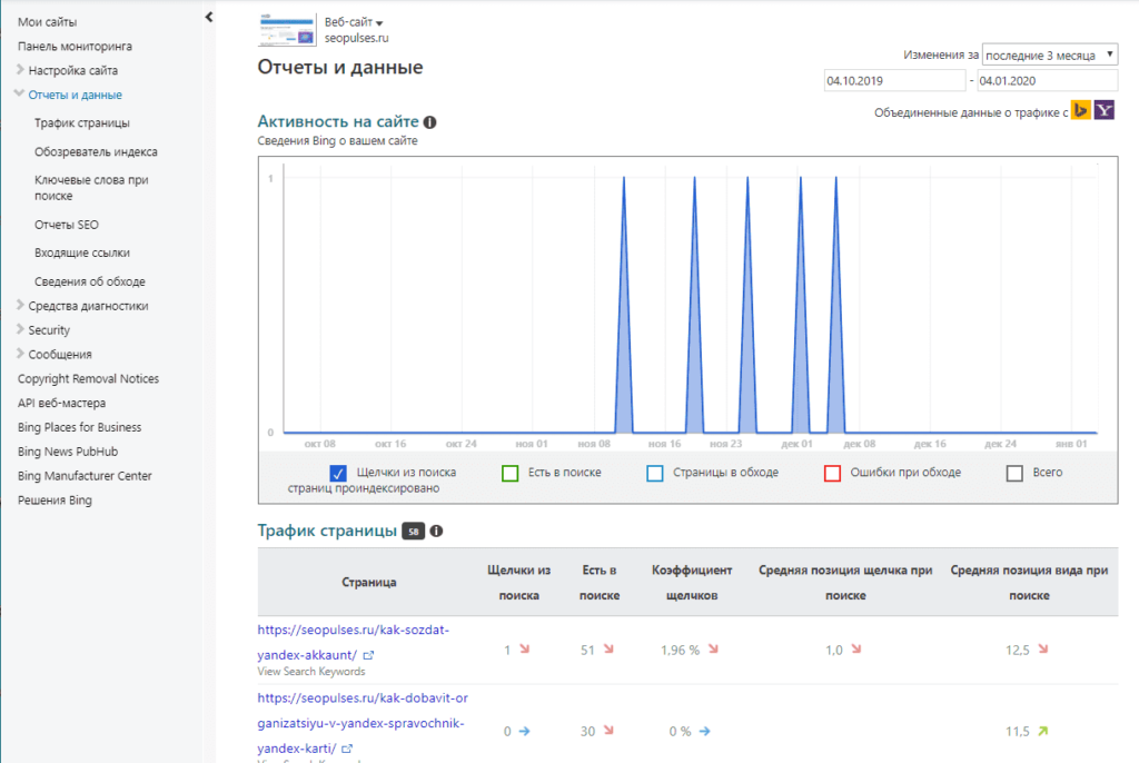 Отчеты и данные в Bing Вебмастер