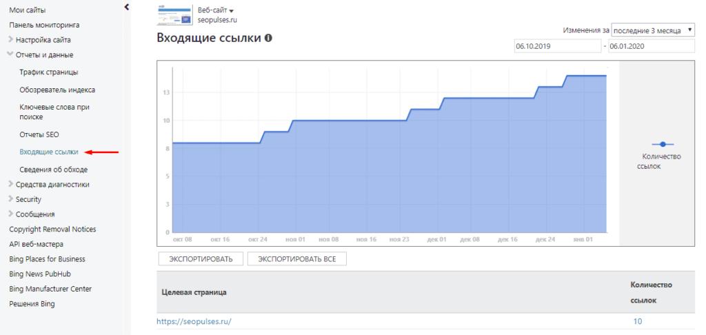 Отчет о входящих ссылках в Бинг Вебмастер