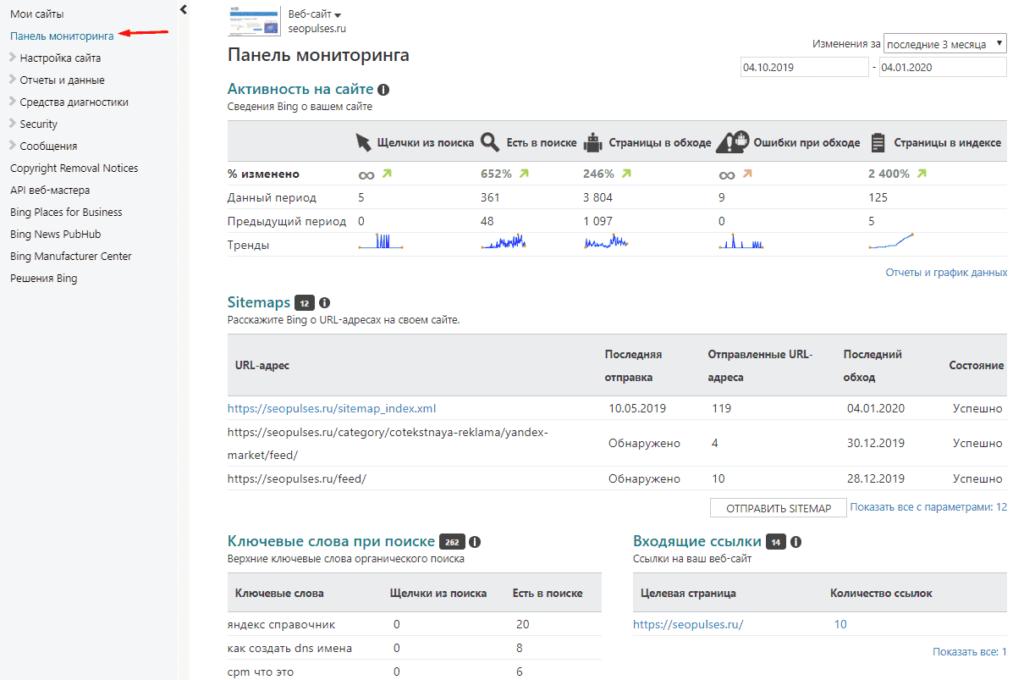 Панель мониторига в Bing Webmaster